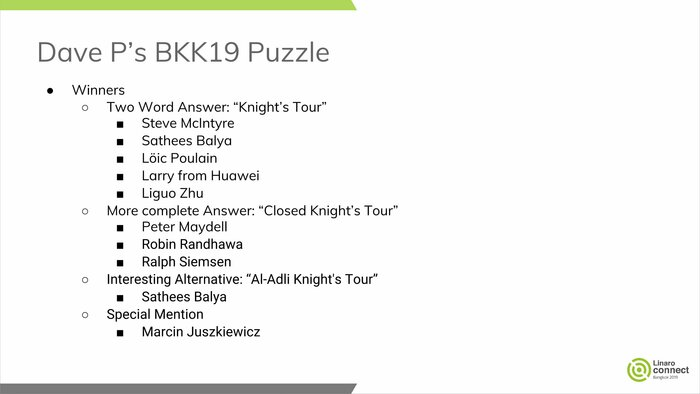 Puzzle winners slide